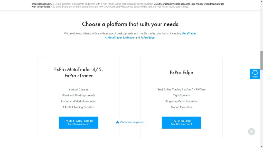 fxpro available platforms