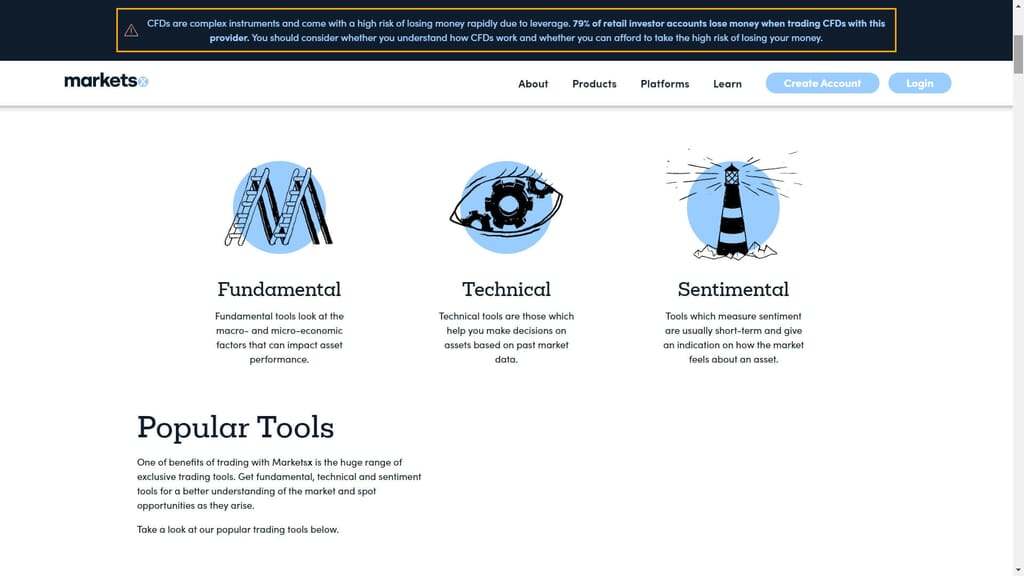 markets.com tools available webpage